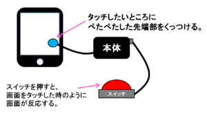 ipad-touch-2
