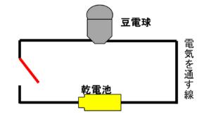 kairozu-1
