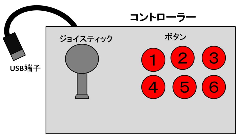 joystick-controller